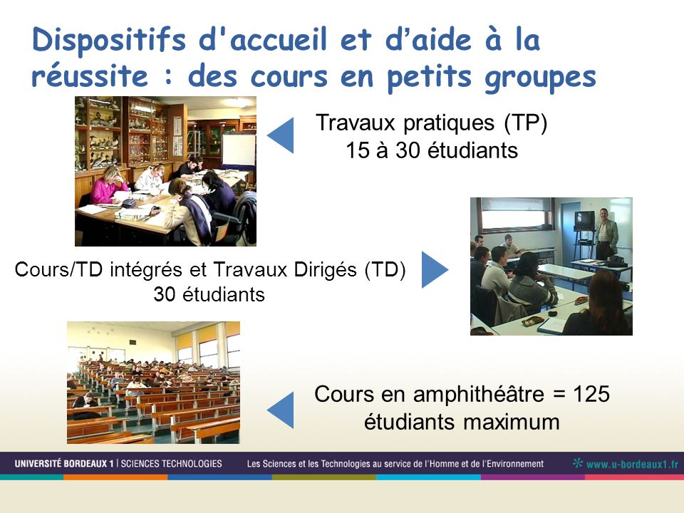 Cours/TD intégrés et Travaux Dirigés (TD) 30 étudiants Travaux pratiques (TP) 15 à 30 étudiants Dispositifs d'accueil et daide à la réussite : des cou