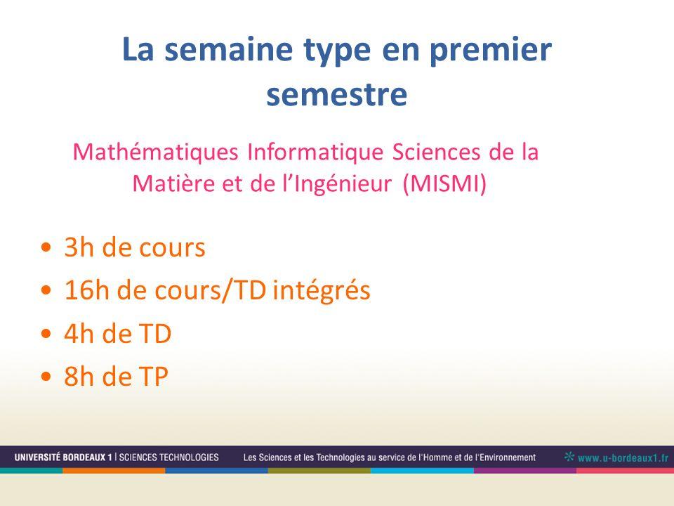 La semaine type en premier semestre 3h de cours 16h de cours/TD intégrés 4h de TD 8h de TP Mathématiques Informatique Sciences de la Matière et de lIn