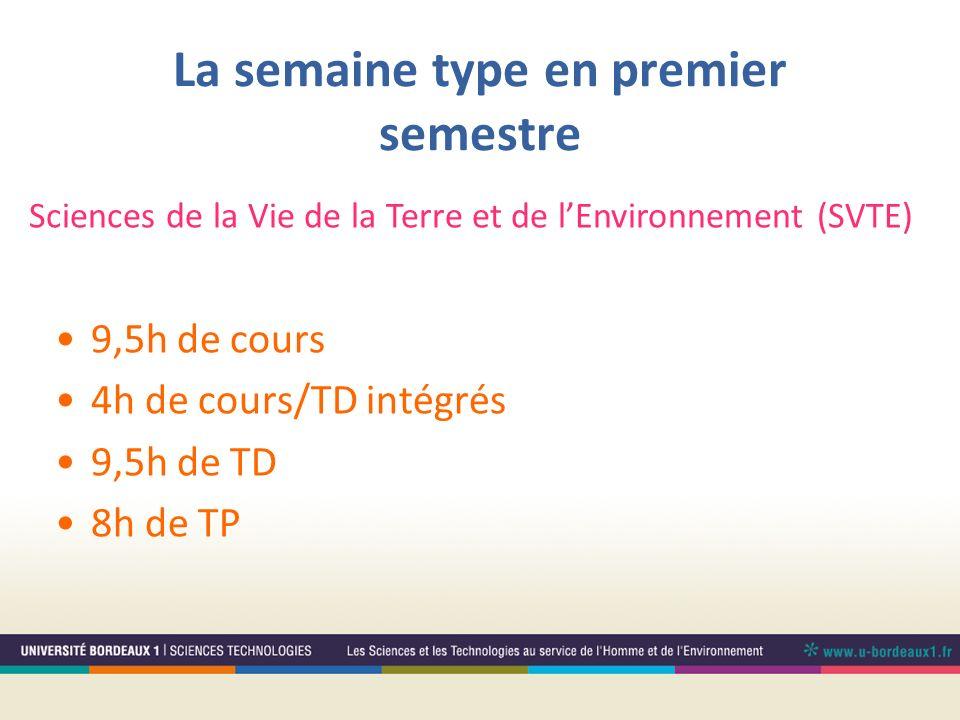 La semaine type en premier semestre 9,5h de cours 4h de cours/TD intégrés 9,5h de TD 8h de TP Sciences de la Vie de la Terre et de lEnvironnement (SVT
