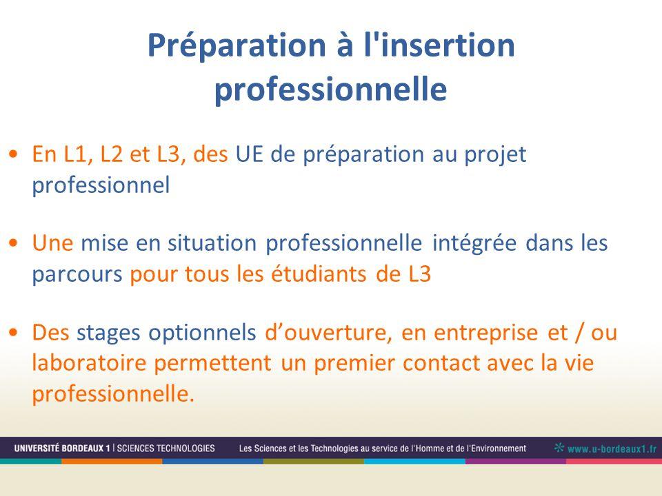 Préparation à l'insertion professionnelle En L1, L2 et L3, des UE de préparation au projet professionnel Une mise en situation professionnelle intégré