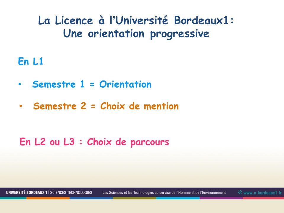 La Licence à lUniversité Bordeaux1: Une orientation progressive En L2 ou L3 : Choix de parcours Semestre 2 = Choix de mention En L1 Semestre 1 = Orien