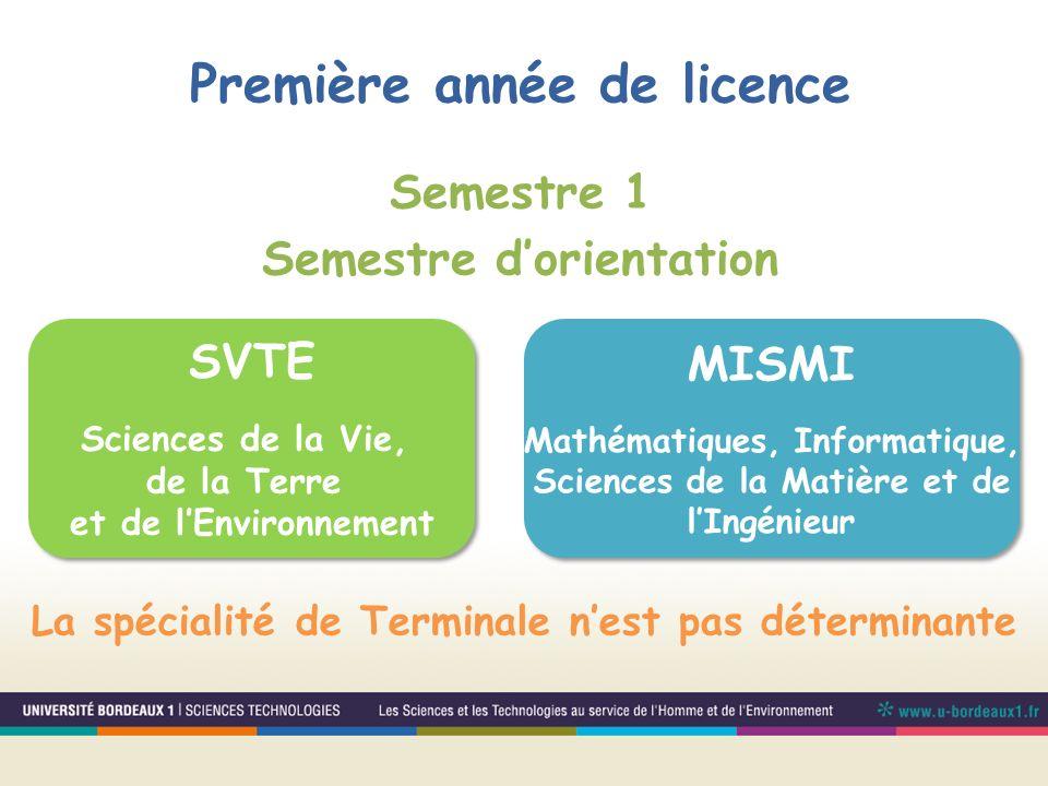 Première année de licence Semestre 1 Semestre dorientation SVTE Sciences de la Vie, de la Terre et de lEnvironnement SVTE Sciences de la Vie, de la Te