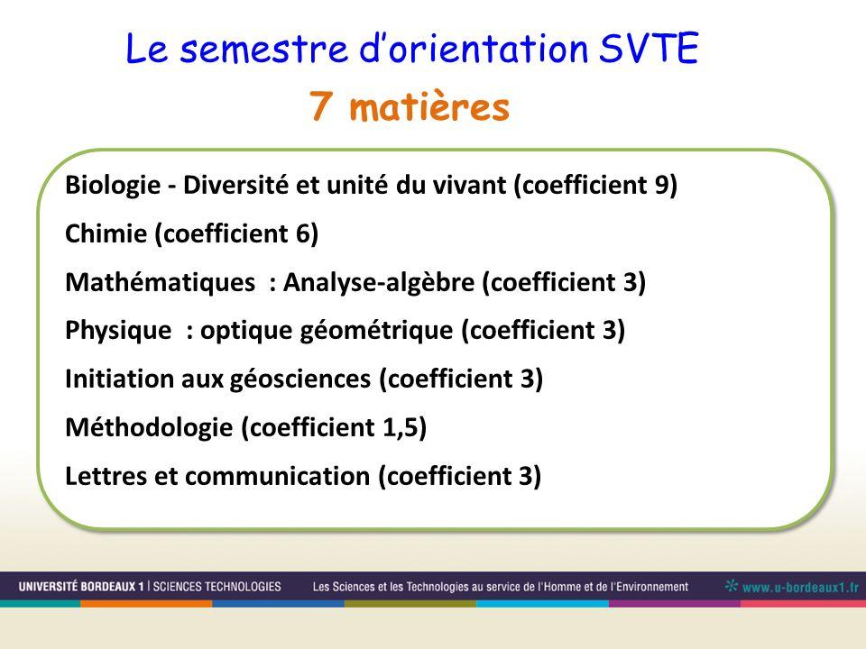 Le semestre dorientation SVTE 7 matières Biologie - Diversité et unité du vivant (coefficient 9) Chimie (coefficient 6) Mathématiques : Analyse-algèbr