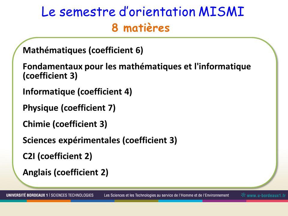 8 matières Le semestre dorientation MISMI Mathématiques (coefficient 6) Fondamentaux pour les mathématiques et l'informatique (coefficient 3) Informat