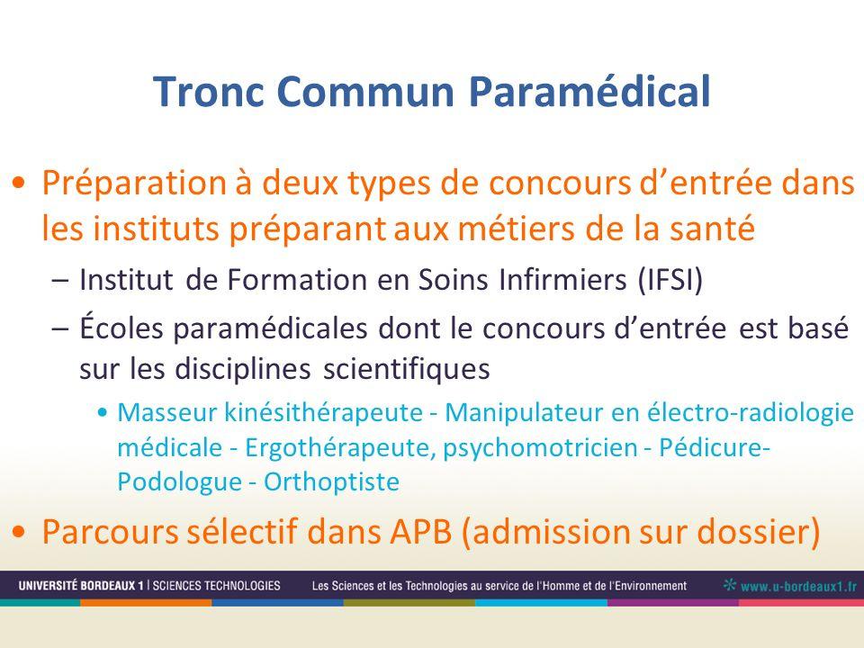 Tronc Commun Paramédical Préparation à deux types de concours dentrée dans les instituts préparant aux métiers de la santé –Institut de Formation en S