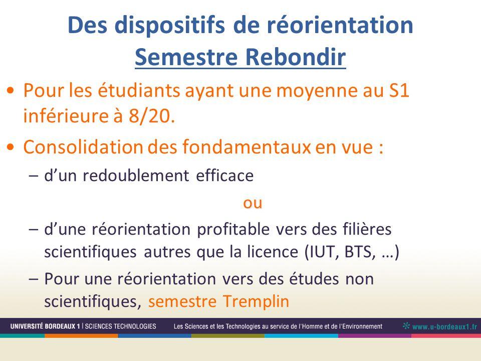 Des dispositifs de réorientation Semestre Rebondir Pour les étudiants ayant une moyenne au S1 inférieure à 8/20. Consolidation des fondamentaux en vue