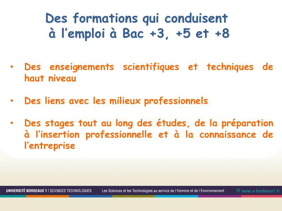 Des formations qui conduisent à lemploi à Bac +3, +5 et +8 Des enseignements scientifiques et techniques de haut niveau Des liens avec les milieux pro