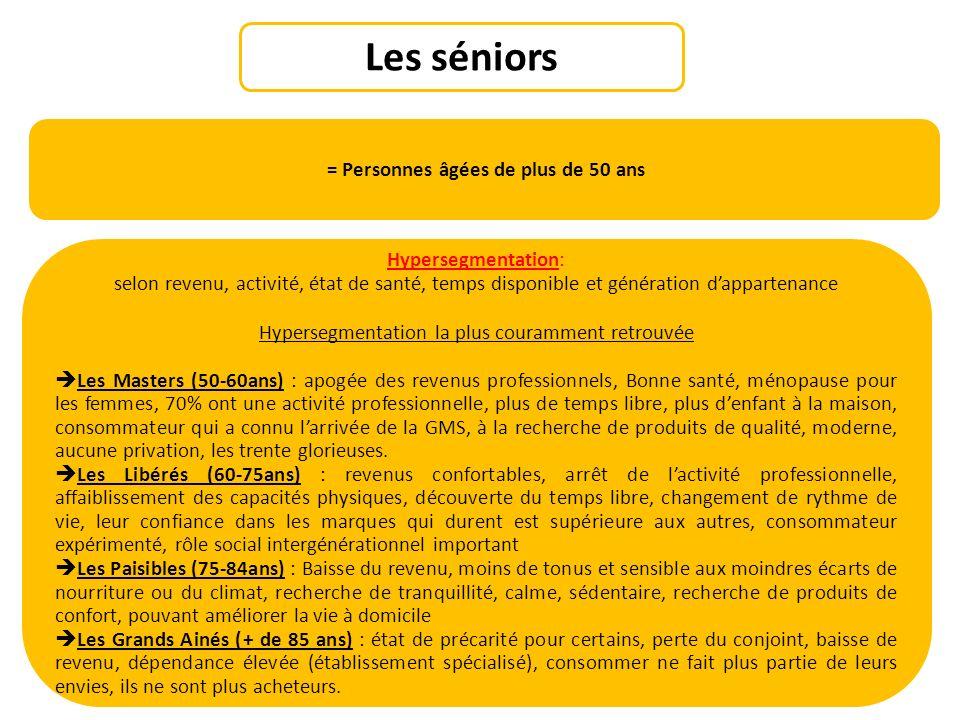 = Personnes âgées de plus de 50 ans Les séniors Hypersegmentation: selon revenu, activité, état de santé, temps disponible et génération dappartenance