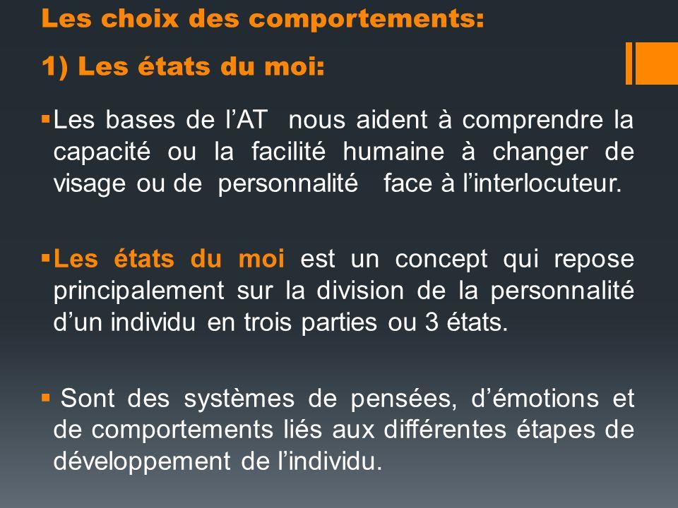 Les choix des comportements: 1) Les états du moi: Les bases de lAT nous aident à comprendre la capacité ou la facilité humaine à changer de visage ou