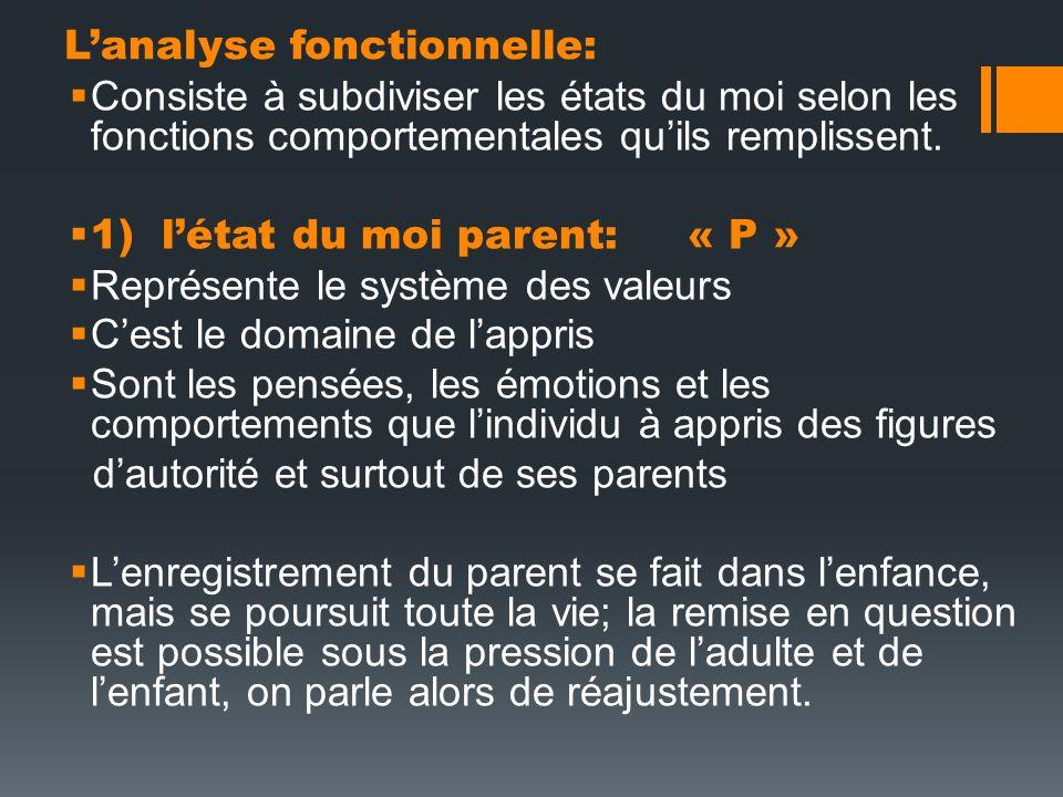 Lanalyse fonctionnelle: Consiste à subdiviser les états du moi selon les fonctions comportementales quils remplissent. 1) létat du moi parent: « P » R