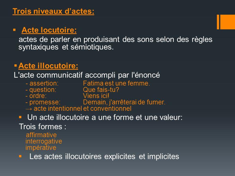 Trois niveaux dactes: Acte locutoire: actes de parler en produisant des sons selon des règles syntaxiques et sémiotiques. Acte illocutoire: L'acte com