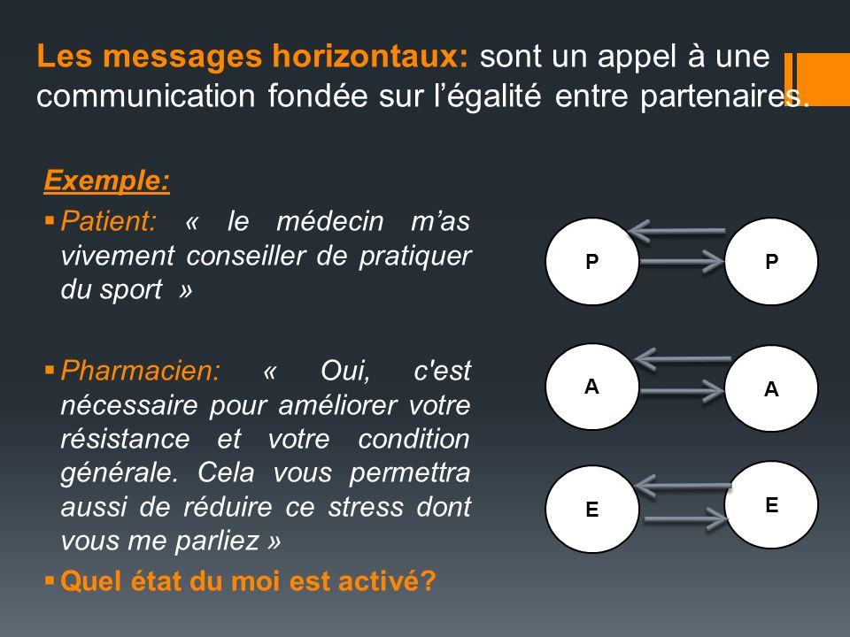 Les messages horizontaux: sont un appel à une communication fondée sur légalité entre partenaires. Exemple: Patient: « le médecin mas vivement conseil