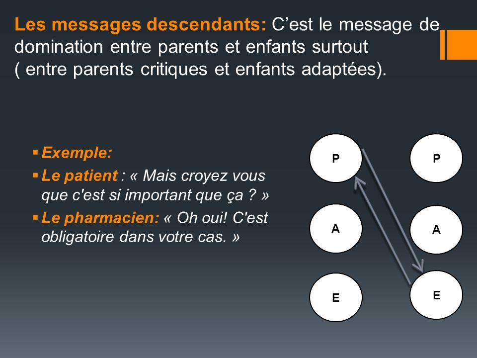 Les messages descendants: Cest le message de domination entre parents et enfants surtout ( entre parents critiques et enfants adaptées). Exemple: Le p