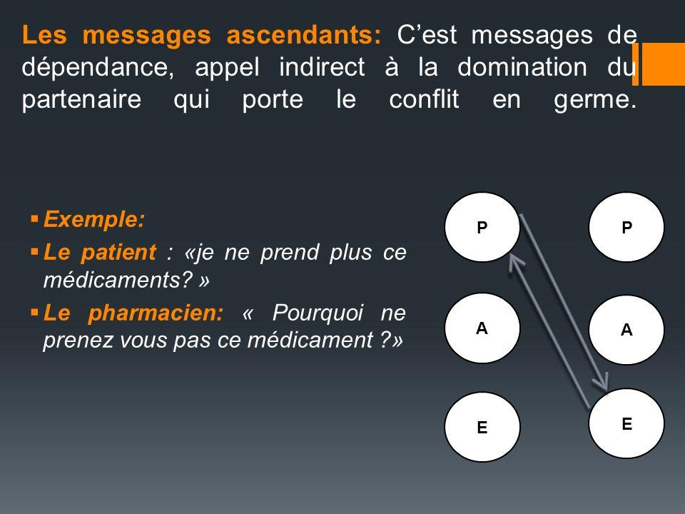 Les messages ascendants: Cest messages de dépendance, appel indirect à la domination du partenaire qui porte le conflit en germe. Exemple: Le patient