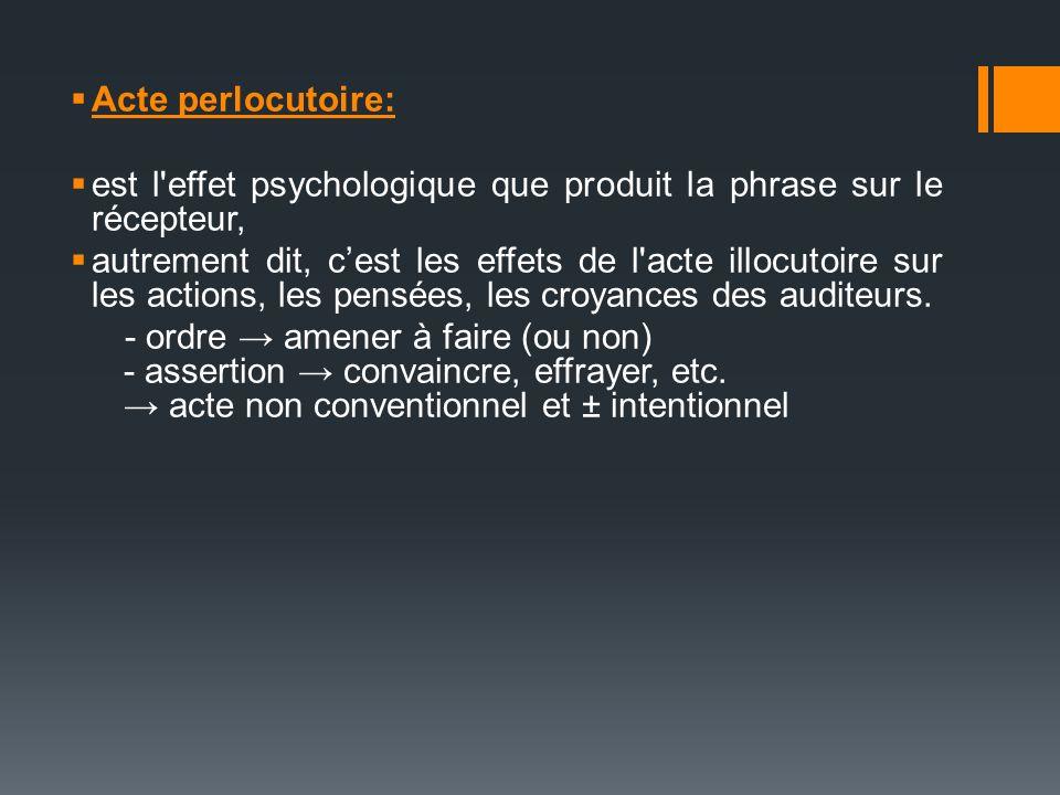 Acte perlocutoire: est l'effet psychologique que produit la phrase sur le récepteur, autrement dit, cest les effets de l'acte illocutoire sur les acti