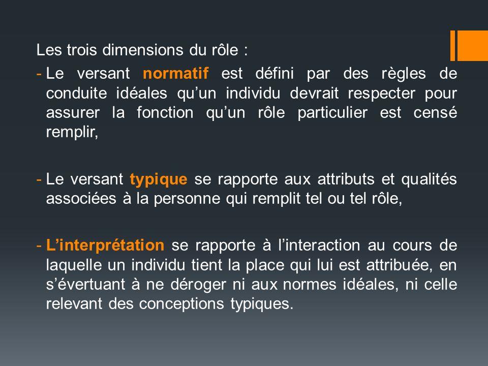 Les trois dimensions du rôle : -Le versant normatif est défini par des règles de conduite idéales quun individu devrait respecter pour assurer la fonc