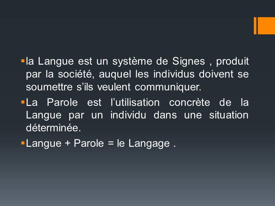 la Langue est un système de Signes, produit par la société, auquel les individus doivent se soumettre sils veulent communiquer. La Parole est lutilisa