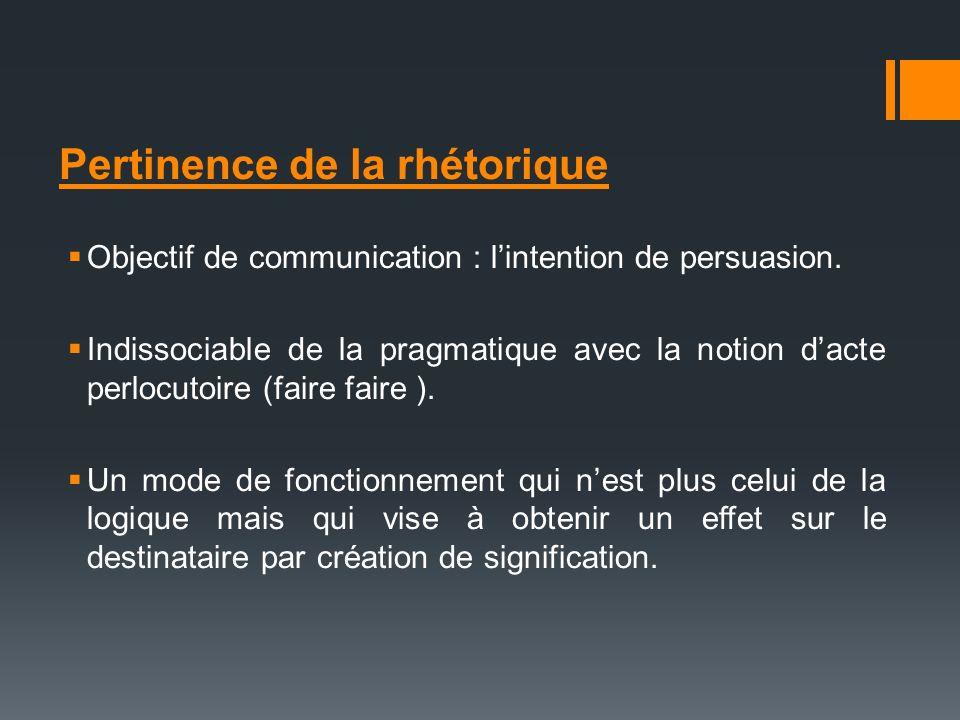 Pertinence de la rhétorique Objectif de communication : lintention de persuasion. Indissociable de la pragmatique avec la notion dacte perlocutoire (f
