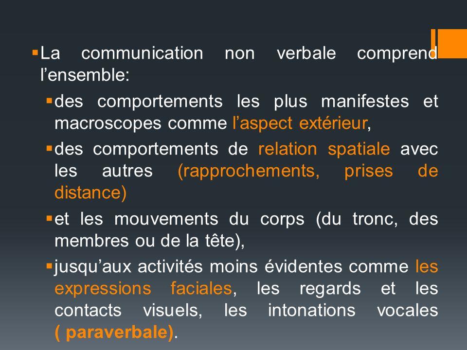 La communication non verbale comprend lensemble: des comportements les plus manifestes et macroscopes comme laspect extérieur, des comportements de re
