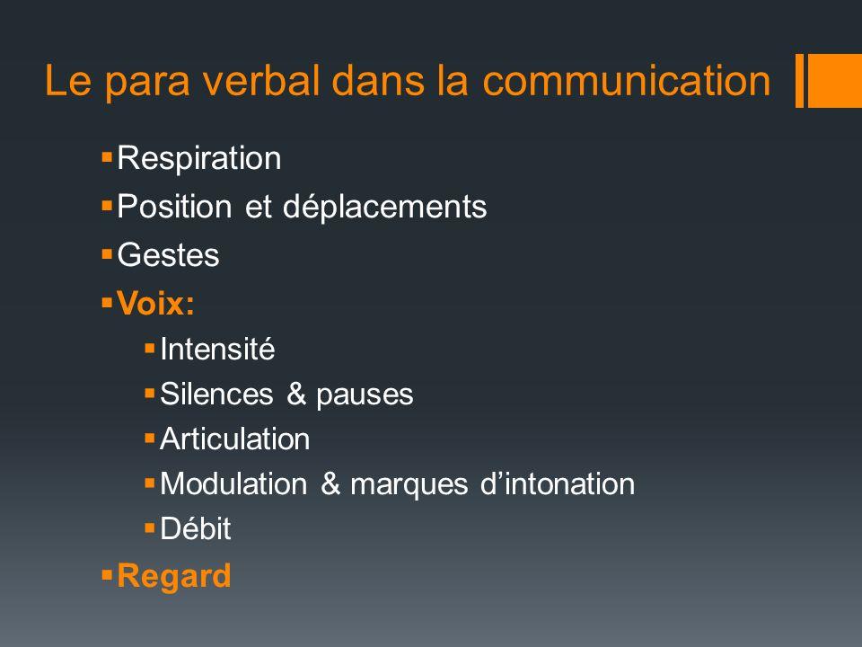 Le para verbal dans la communication Respiration Position et déplacements Gestes Voix: Intensité Silences & pauses Articulation Modulation & marques d