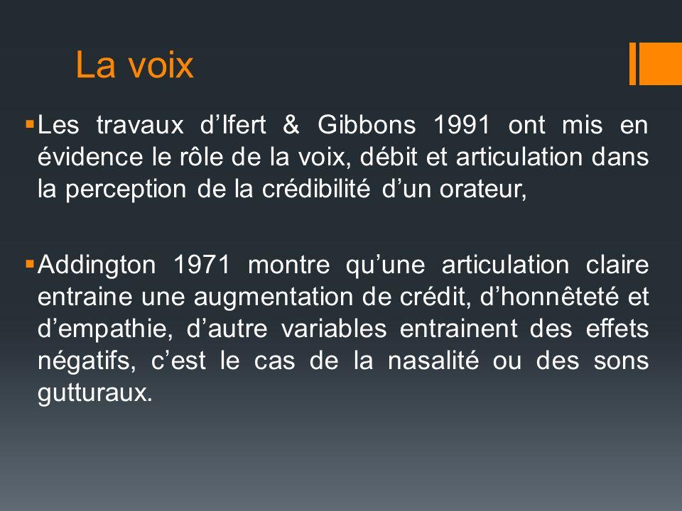 La voix Les travaux dIfert & Gibbons 1991 ont mis en évidence le rôle de la voix, débit et articulation dans la perception de la crédibilité dun orate