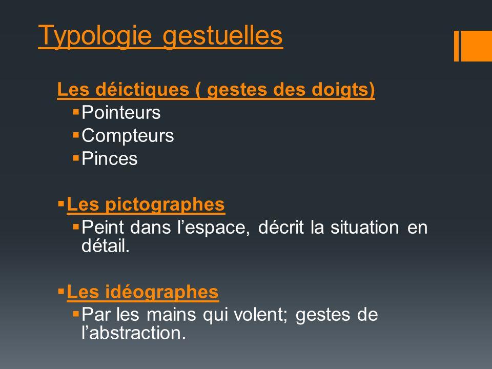 Typologie gestuelles Les déictiques ( gestes des doigts) Pointeurs Compteurs Pinces Les pictographes Peint dans lespace, décrit la situation en détail