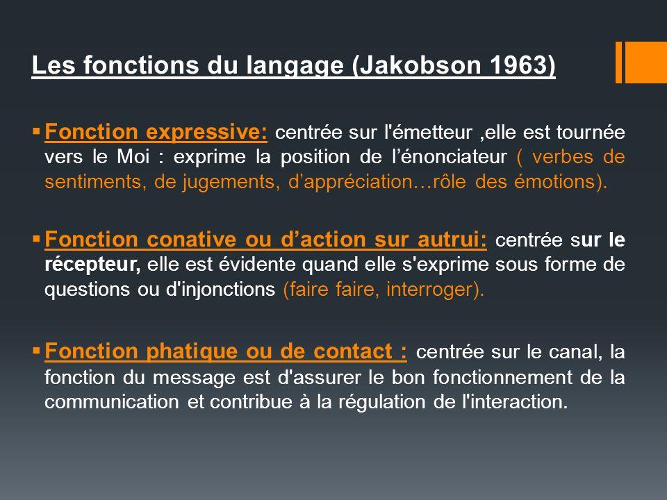 Les fonctions du langage (Jakobson 1963) Fonction expressive: centrée sur l'émetteur,elle est tournée vers le Moi : exprime la position de lénonciateu