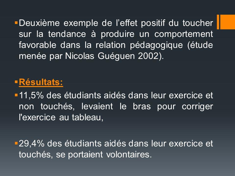 Deuxième exemple de leffet positif du toucher sur la tendance à produire un comportement favorable dans la relation pédagogique (étude menée par Nicol