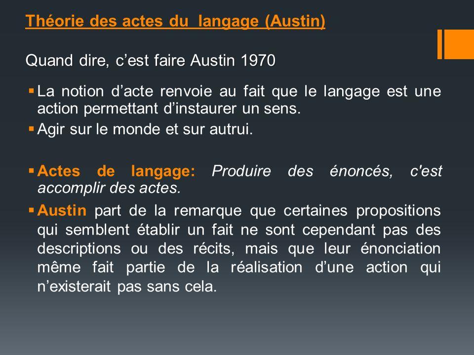 Quand dire, cest faire Austin 1970 Théorie des actes du langage (Austin) Quand dire, cest faire Austin 1970 La notion dacte renvoie au fait que le lan