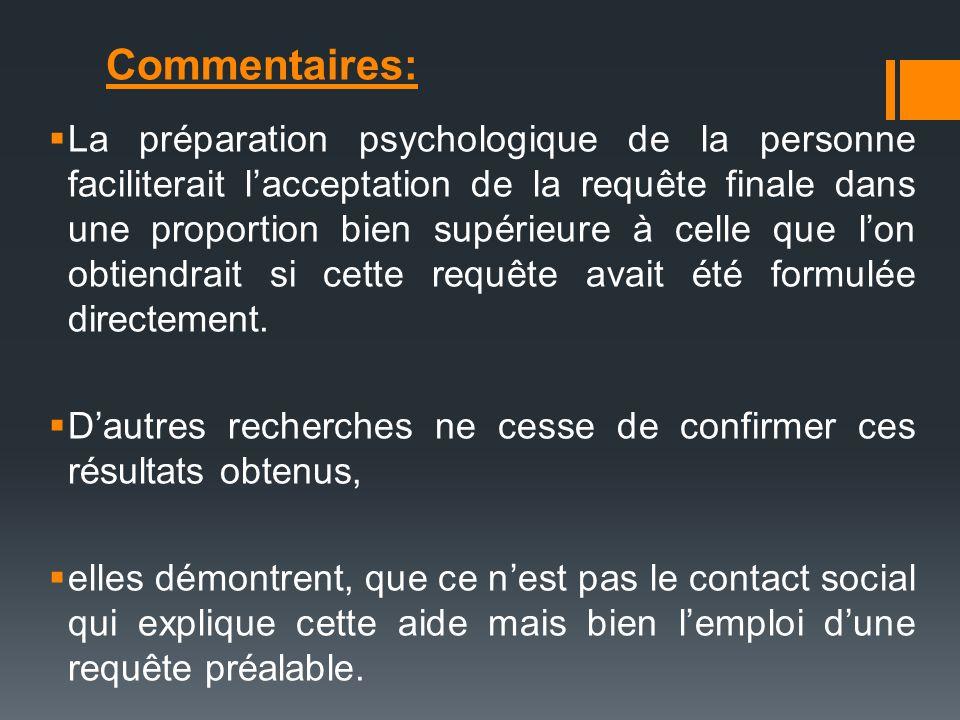 Commentaires: La préparation psychologique de la personne faciliterait lacceptation de la requête finale dans une proportion bien supérieure à celle q