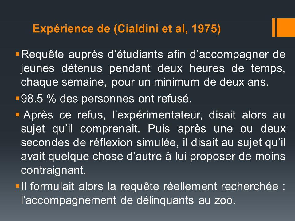 Expérience de (Cialdini et al, 1975) Requête auprès détudiants afin daccompagner de jeunes détenus pendant deux heures de temps, chaque semaine, pour
