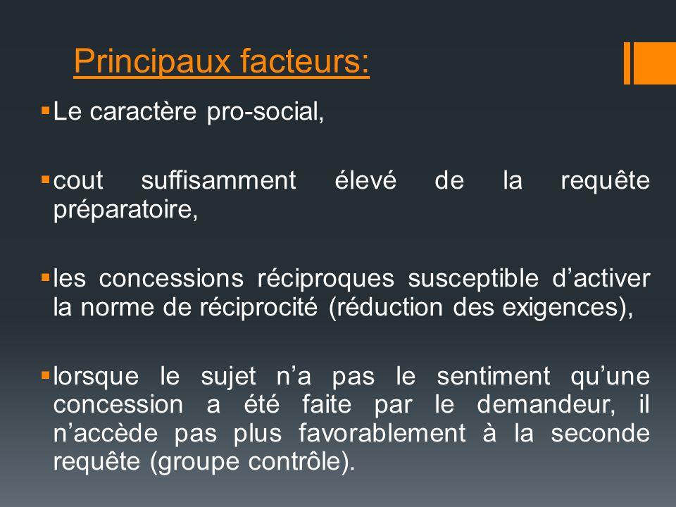 Principaux facteurs: Le caractère pro-social, cout suffisamment élevé de la requête préparatoire, les concessions réciproques susceptible dactiver la