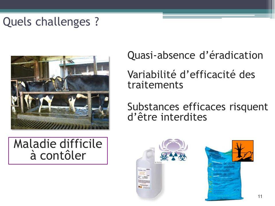 Maladie difficile à contôler Quasi-absence déradication Variabilité defficacité des traitements Substances efficaces risquent dêtre interdites 11 Quel
