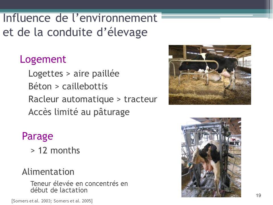Influence de lenvironnement et de la conduite délevage Logement Alimentation Logettes > aire paillée Béton > caillebottis Racleur automatique > tracte