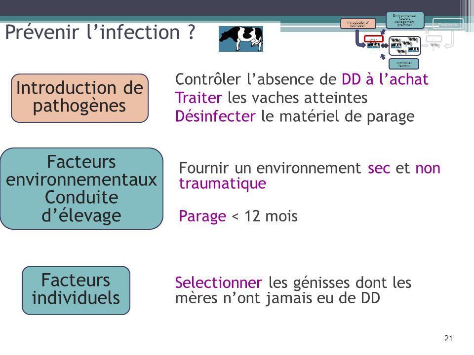 Prévenir linfection ? Contrôler labsence de DD à lachat Introduction de pathogènes Facteurs environnementaux Conduite délevage Facteurs individuels Tr