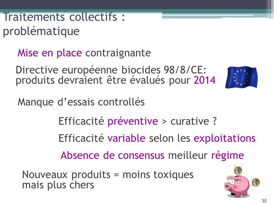 Absence de consensus meilleur régime Efficacité préventive > curative ? 30 Manque dessais controllés Directive européenne biocides 98/8/CE: produits d