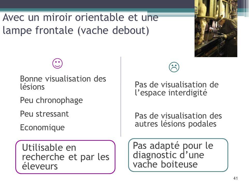 Avec un miroir orientable et une lampe frontale (vache debout) Bonne visualisation des lésions Economique Utilisable en recherche et par les éleveurs
