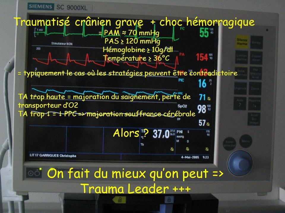 Traumatisé crânien grave + choc hémorragique = PAM 70 mmHg PAS 120 mmHg Hémoglobine 10g/dl Température 36°C = typiquement le cas où les stratégies peuvent être contradictoire TA trop haute = majoration du saignement, perte de transporteur dO2 TA trop = PPC => majoration souffrance cérébrale Alors .