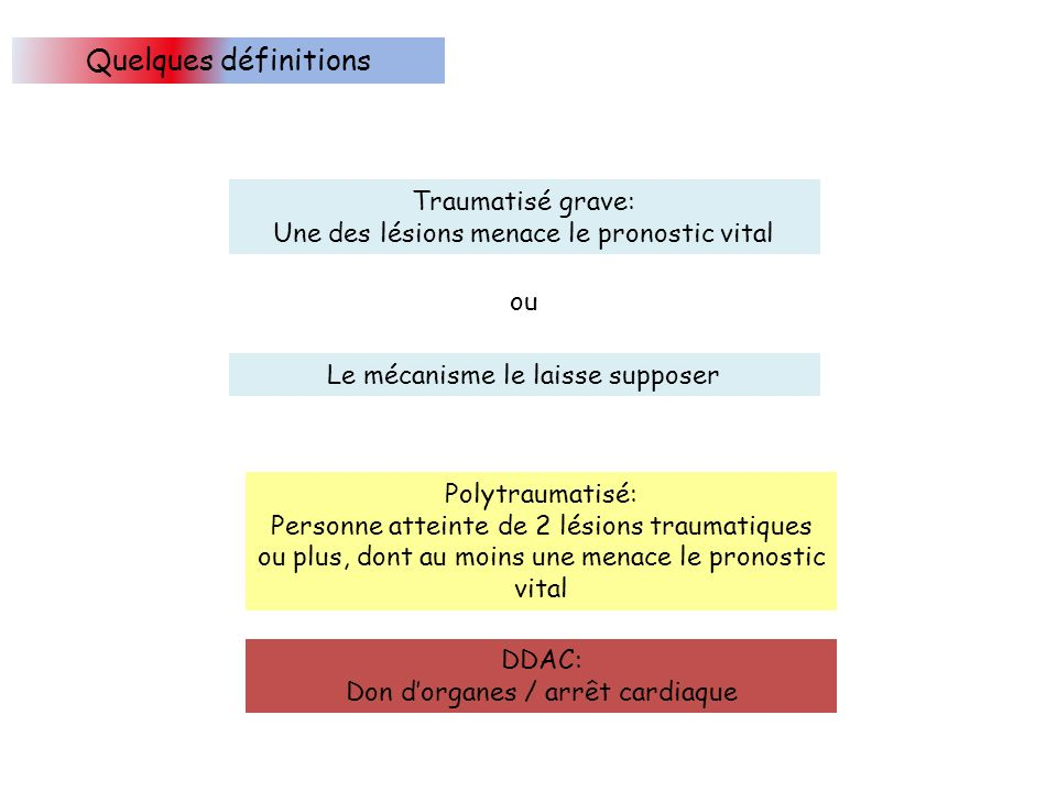 Quelques définitions Traumatisé grave: Une des lésions menace le pronostic vital ou Le mécanisme le laisse supposer Polytraumatisé: Personne atteinte