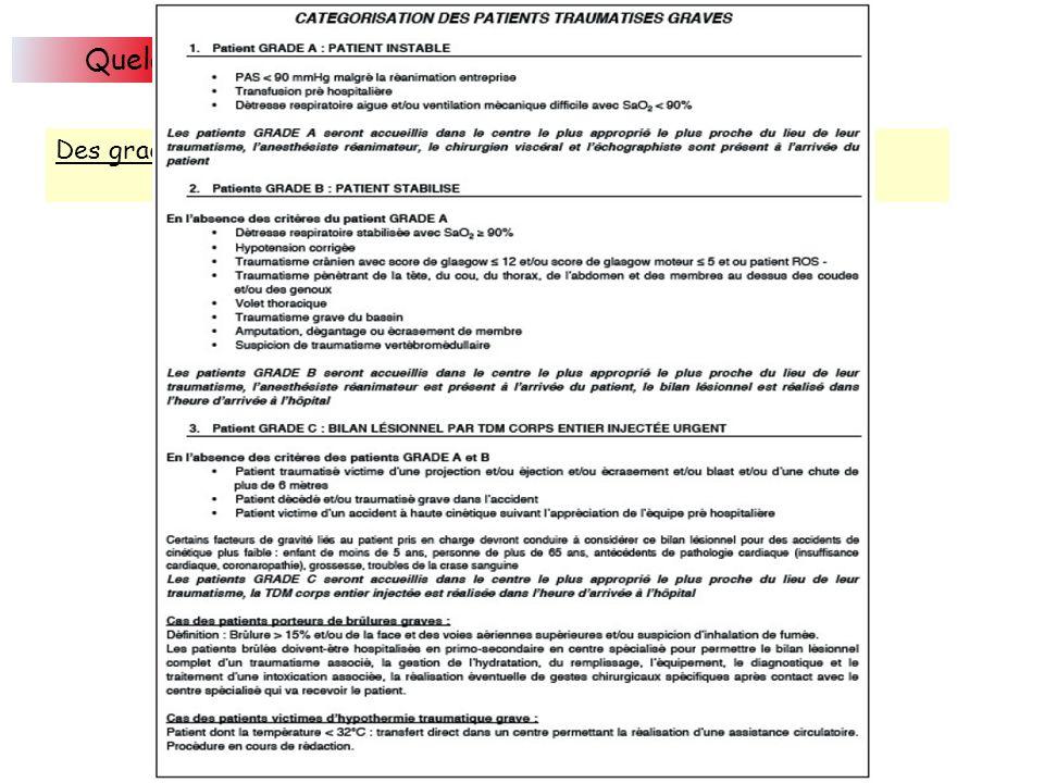 Quelques définitions Des grades: A, B ou C Définis par le TRENAU suivant les critères de Vittel