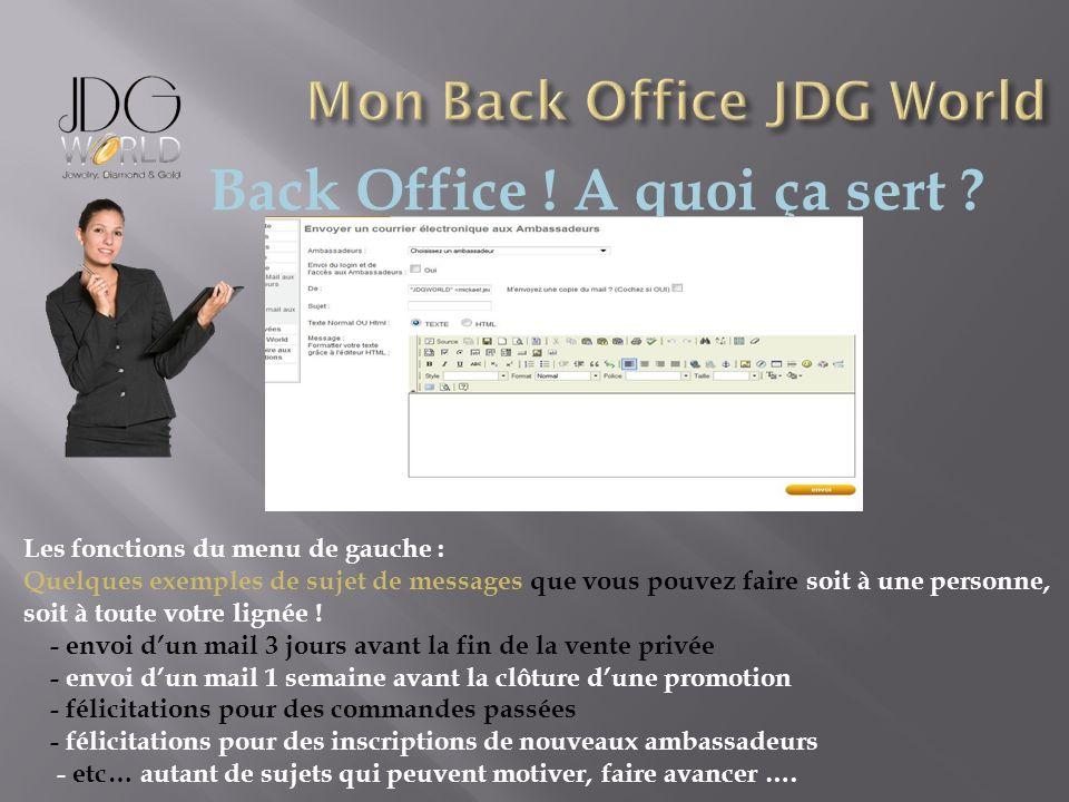 Back Office ! A quoi ça sert ? Les fonctions du menu de gauche : Quelques exemples de sujet de messages que vous pouvez faire soit à une personne, soi