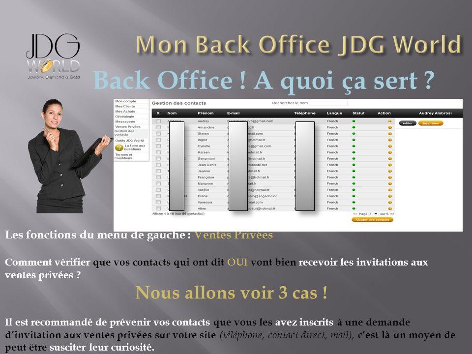 Back Office ! A quoi ça sert ? Les fonctions du menu de gauche : Ventes Privées Comment vérifier que vos contacts qui ont dit OUI vont bien recevoir l