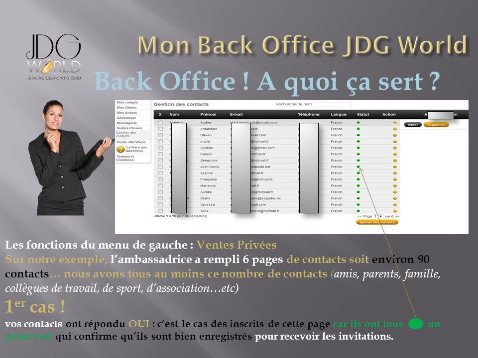 Back Office ! A quoi ça sert ? Les fonctions du menu de gauche : Ventes Privées Sur notre exemple, lambassadrice a rempli 6 pages de contacts soit env