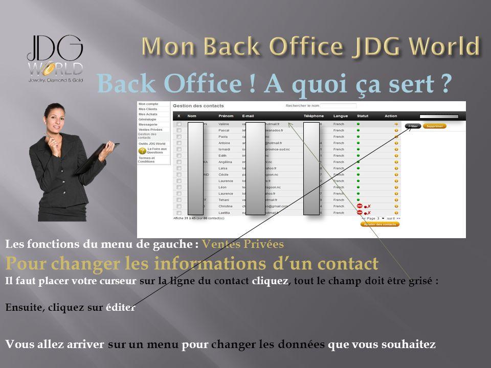 Back Office ! A quoi ça sert ? Les fonctions du menu de gauche : Ventes Privées Pour changer les informations dun contact Il faut placer votre curseur