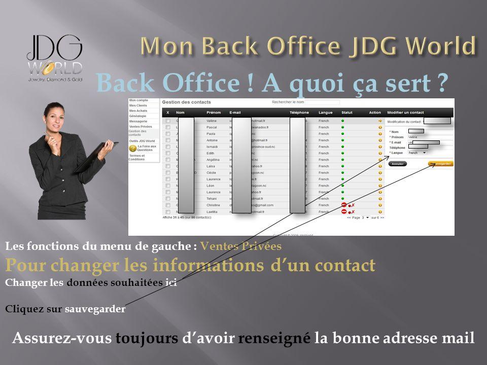 Back Office ! A quoi ça sert ? Les fonctions du menu de gauche : Ventes Privées Pour changer les informations dun contact Changer les données souhaité