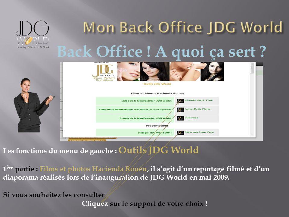 Back Office ! A quoi ça sert ? Les fonctions du menu de gauche : Outils JDG World 1 ère partie : Films et photos Hacienda Rouen, il sagit dun reportag