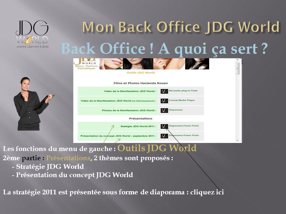 Back Office ! A quoi ça sert ? Les fonctions du menu de gauche : Outils JDG World 2ème partie : Présentations, 2 thèmes sont proposés : - Stratégie JD