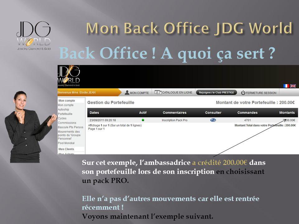 Back Office ! A quoi ça sert ? Sur cet exemple, lambassadrice a crédité 200.00 dans son portefeuille lors de son inscription en choisissant un pack PR