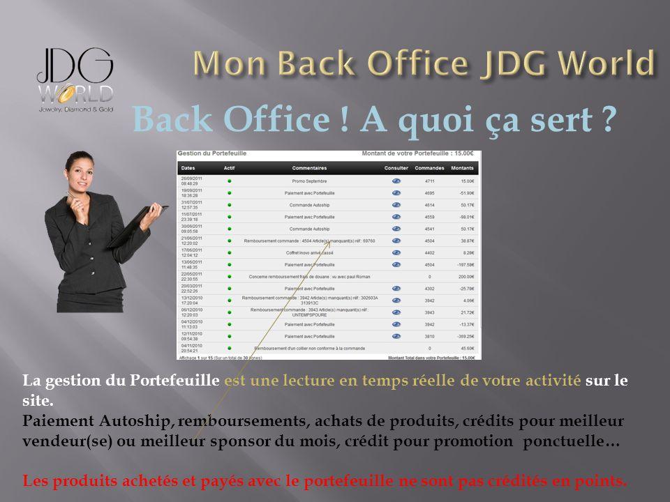 Back Office ! A quoi ça sert ? La gestion du Portefeuille est une lecture en temps réelle de votre activité sur le site. Paiement Autoship, remboursem