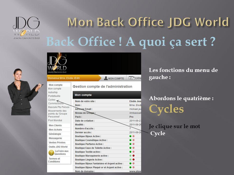 Back Office ! A quoi ça sert ? Les fonctions du menu de gauche : Abordons le quatrième : Cycles Je clique sur le mot Cycle